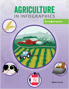 Cover: Agriculture in Infographics
