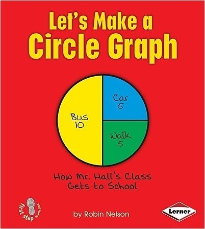 Cover: Let's Make a Circle Graph