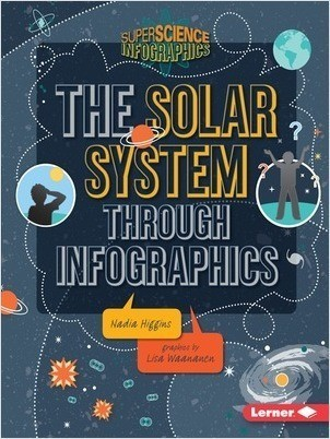 Cover: The Solar System through Infographics