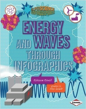 Cover: Energy and Waves through Infographics