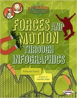 Cover: Forces and Motion through Infographics