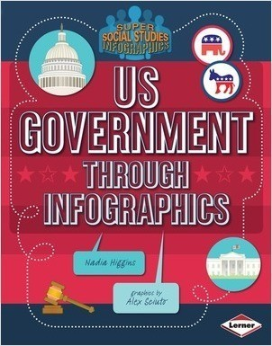 Cover: US Government through Infographics