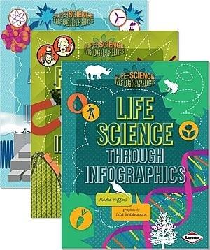 Cover: Super Science Infographics — eBook Set